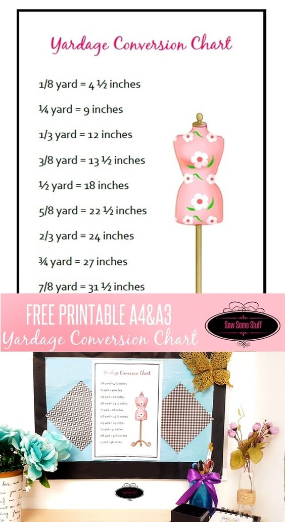 Free yardage conversion chart printable in letter, A4 and A3 size by sewsomestuff.com Get yours now and stick it in your sewing room for easier and fast sewing. DOWNLOAD NOW!